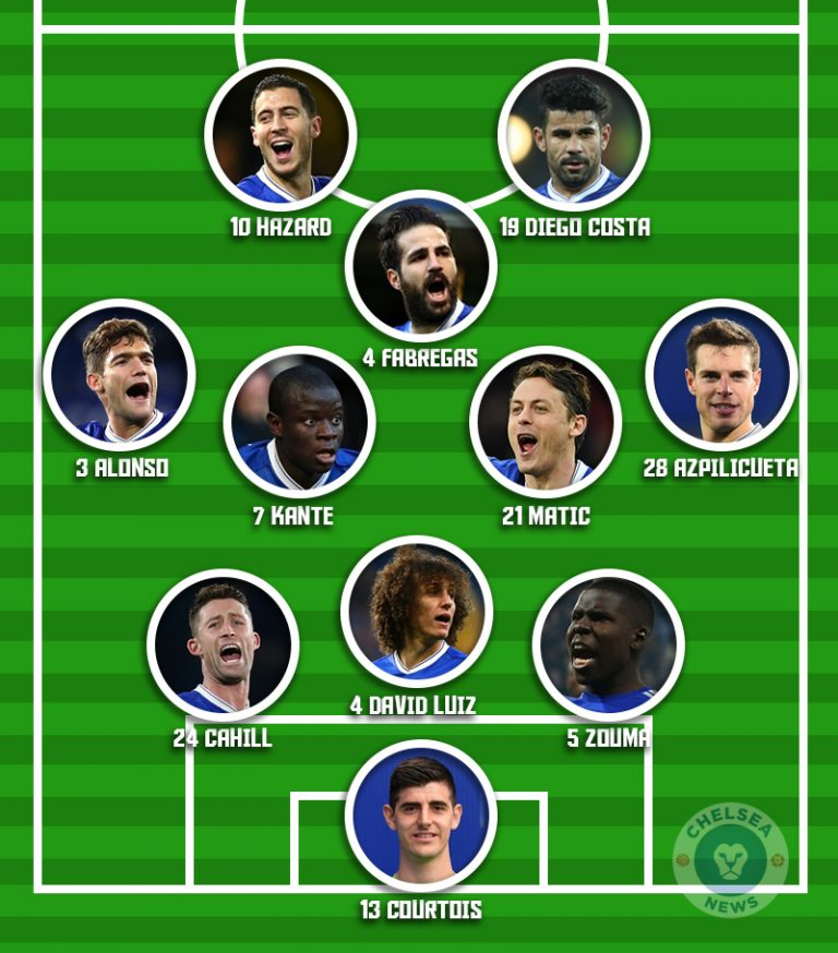 Chelsea vs Manchester City - Predicted XI » Chelsea News